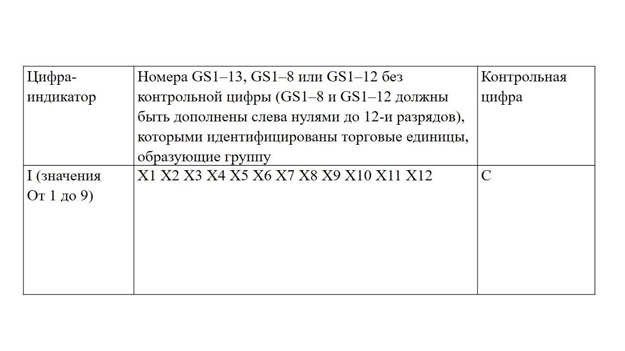 ITF-14 11.04